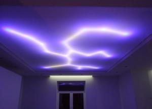 светильники для подсветки потолка 1